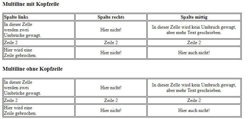 Darstellung multiline-Tables.jpg